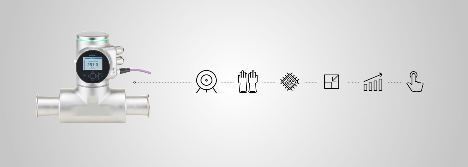 FLOWave mit Icons